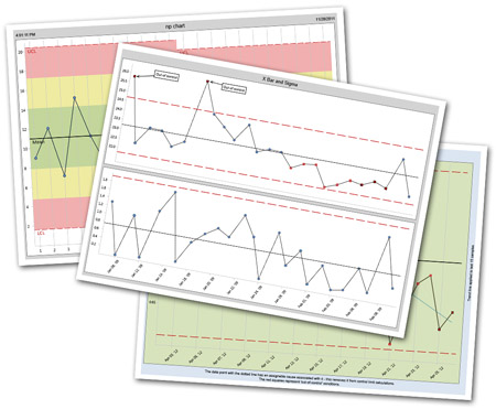A variety of SPC control charts and process capability calculations